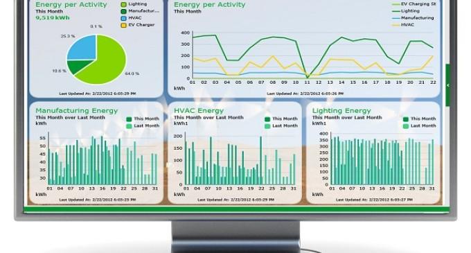 StruxureWare Power Monitoring Expert, software de Schneider Electric para optimizar el rendimiento energético