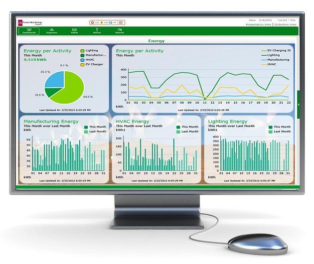 Power Monitoring Software : Struxureware power monitoring expert software de