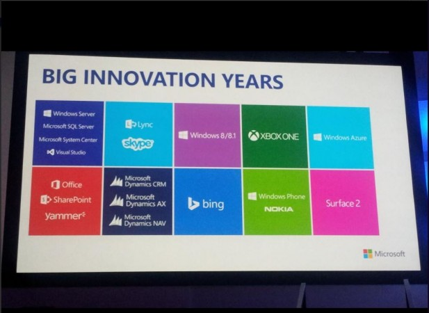 big innovations years microsoft