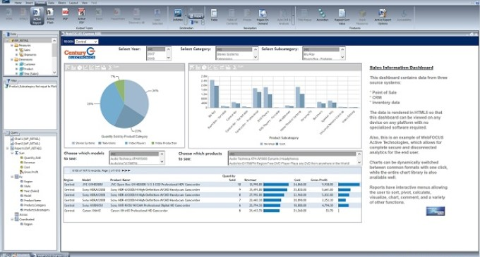 InfoApps, solución BI de Information Builders en modo auto-servicio