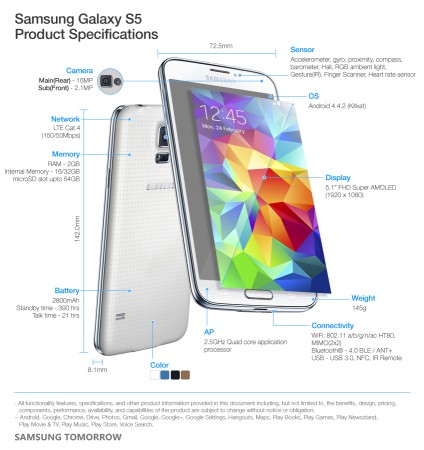 Samsung-Galaxy-S5-Product-Specifications1
