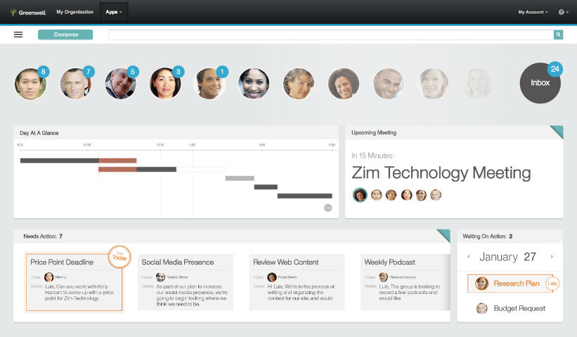 IBM-Mail-Dashboard