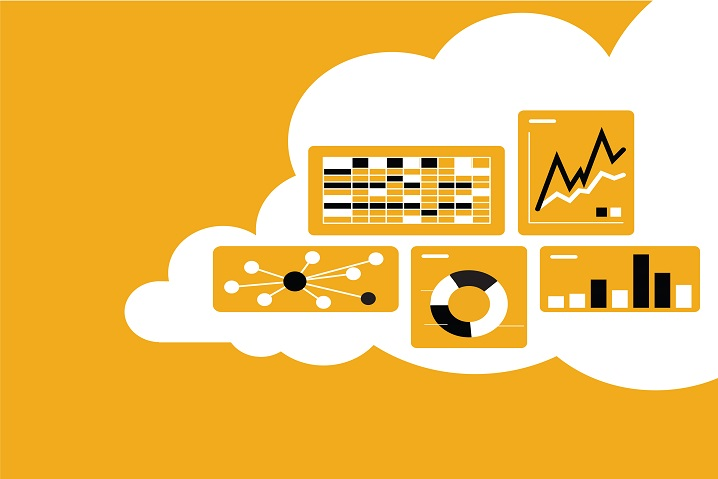 SAP HANA Cloud