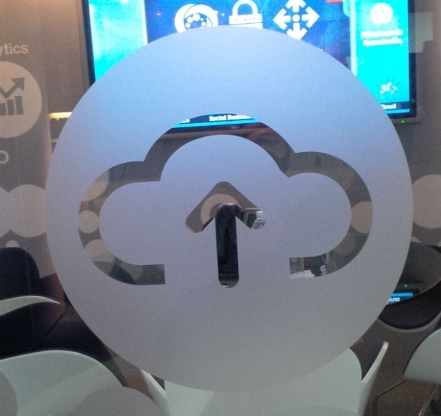 ibm cloud 2