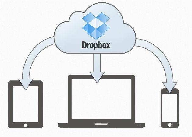 Dropbox agrega una nueva claúsula para impedir que le demanden