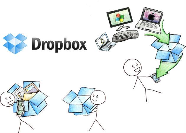 Dropbox permitirá la edición simultánea de documentos