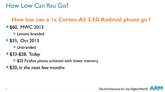 """ARM: """"Los móviles a 20 dólares llegarán dentro de unos meses"""""""