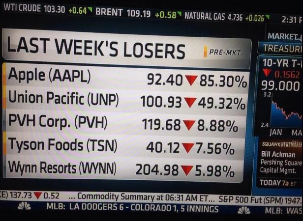 Las acciones de Apple caen por séptimo día consecutivo