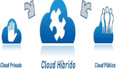 cloud-hibrido