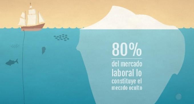 Mercado oculto: 8 de cada 10 ofertas de empleo en España no son visibles