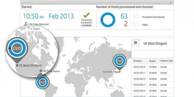 HP acelera la puesta en marcha de aplicaciones con un sistema de testing basado en cloud