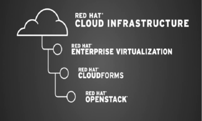 Red Hat Cloud Infrastructure 5