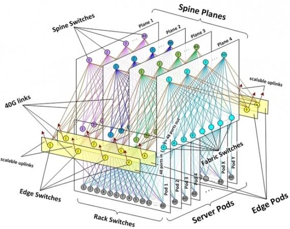 fbdiagram