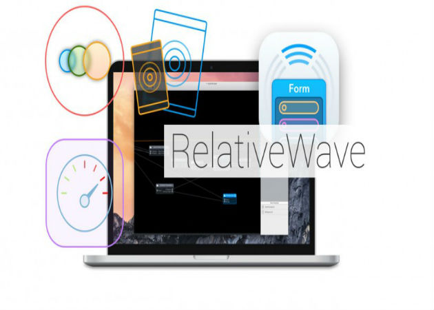Google compra RelativeWave