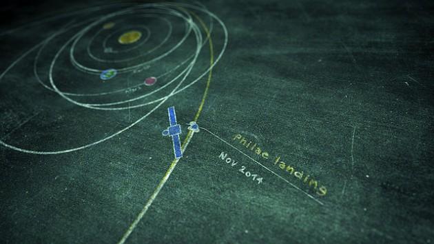 Atos diseña el programa de operaciones de la sonda espacial Rosetta