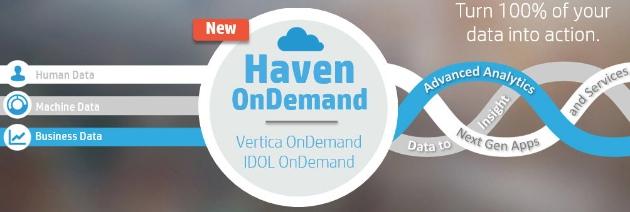 HP Haven OnDemand, la plataforma Big Data de HP llega a la nube