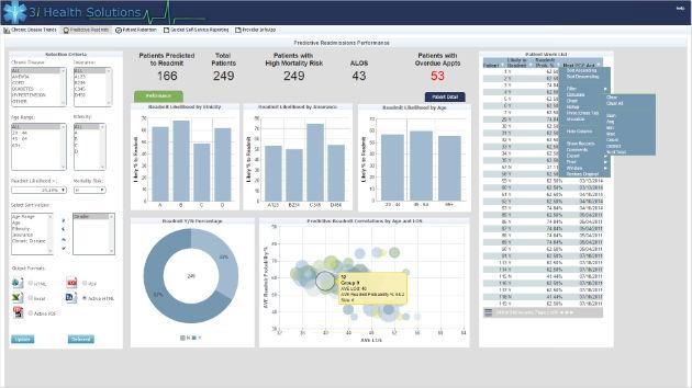 WebFOCUS BI Portal, la apuesta de Information Builders por la personalización al cliente