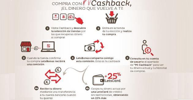 Cashback Letsbonus