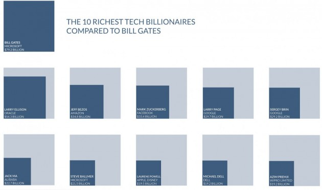 billionaires-2