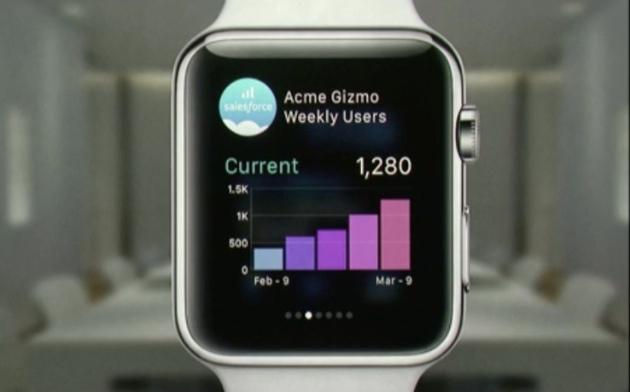 Salesforce Wave, disponible para el Apple Watch