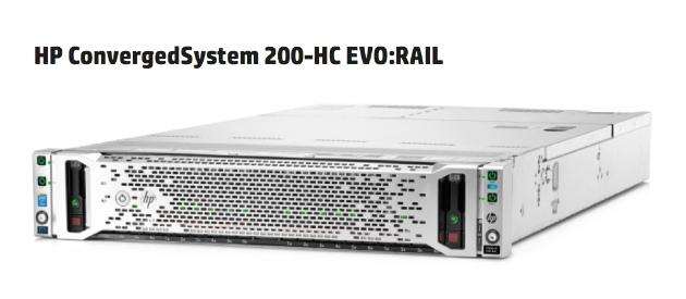 Sistemas hiperconvergentes de HP