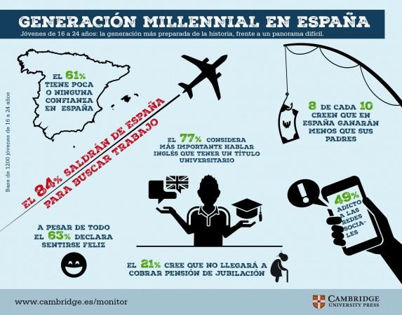 Infografia_Titulares_V3_FONDO_LISO