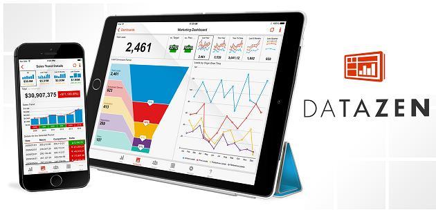 Microsoft adquiere Datazen