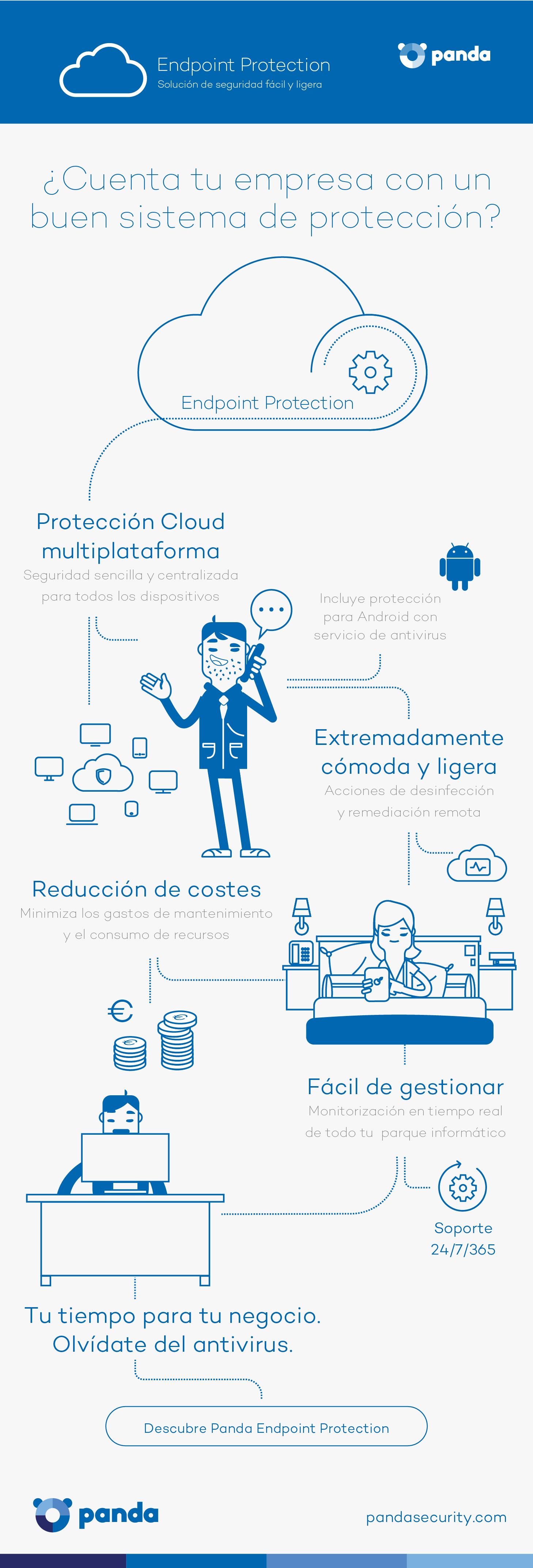 Infografia_Endpoint_Protection
