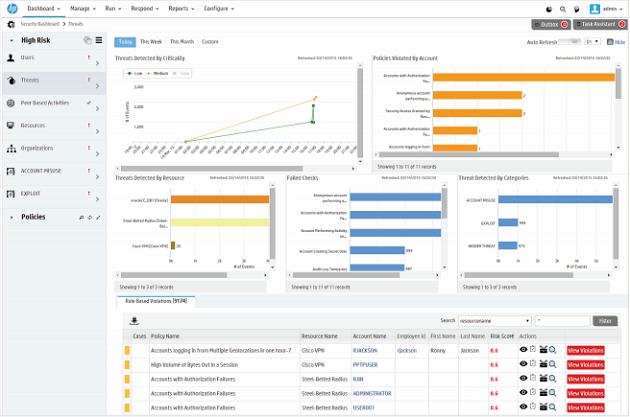 HP ArcSight User Behavior Analytics