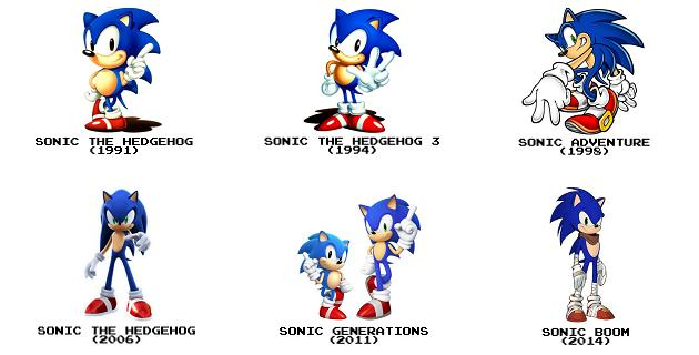 Sonic evolución