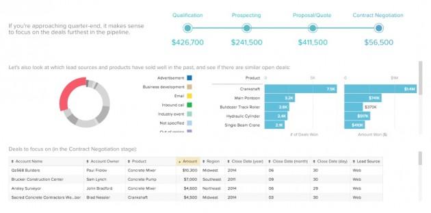Salesforce Wave for Big Data