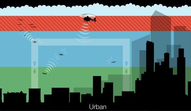 Amazon operativo drones 1
