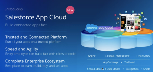 salesforce-app-cloud