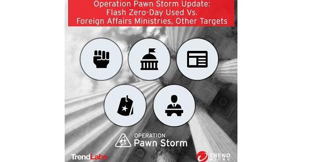 Pawn Storm vulnerabilidad zero-day 2