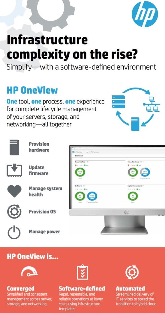 HP OneView, la solución perfecta para gestionar tu infraestructura de TI