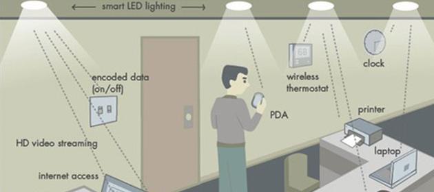 Li-Fi cien veces más rápido que Wi-Fi