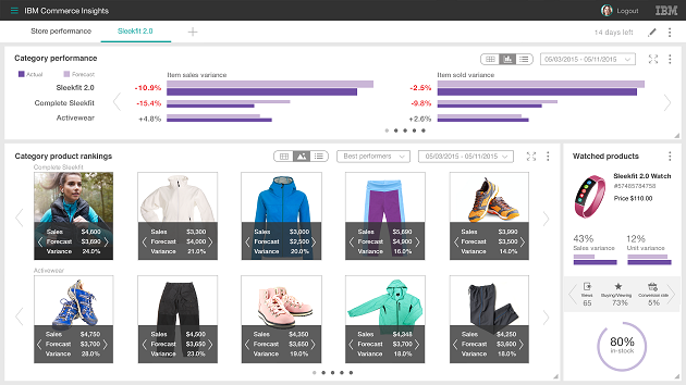 IBM Commerce Insights