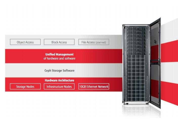 ETERNUS CD10000 S2, la segunda generación del sistema scale-out de Fujitsu