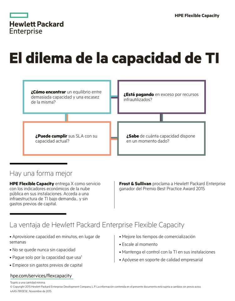 HPE Flexible Capacity: cómo aumentar la capacidad de tu infraestructura de TI