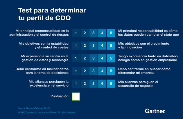 Test CDO Gartner Traducido