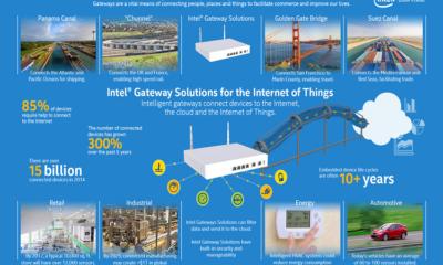 intel gateway