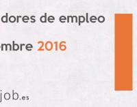 Indicadores de empleo TIC en España, noviembre 2016