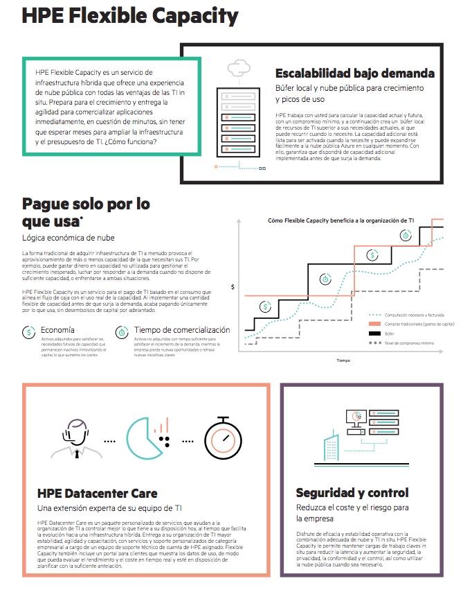 """Luis Pérez, de HPE: """"Flexible Capacity responde a las necesidades del TI en entornos híbridos"""""""