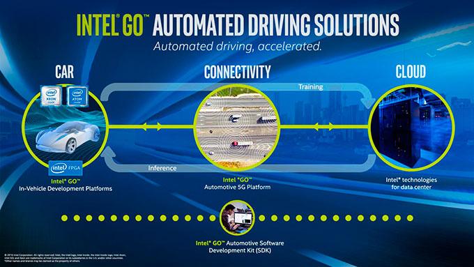 autonomous-driving-image