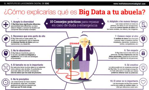 Cómo explicarías qué es el Big Data a tu abuela