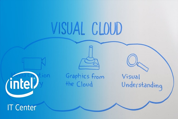 Intel Science and Technology Center for Visual Cloud Systems