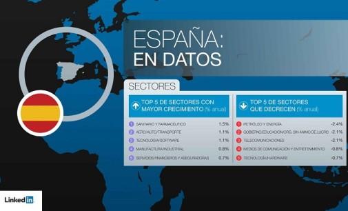 El sector de la tecnología y el emprendimiento, principales focos de talento en España