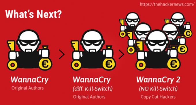 Resumen de lo ocurrido con WannaCry, ¿aún no te has enterado?