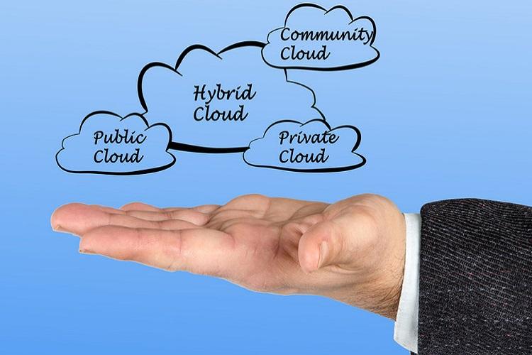 Nubes Híbridas Privadas