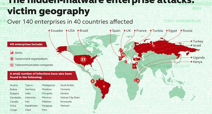 """Ataques """"invisibles"""" o cómo acceder a empresas de 40 países, entre ellos España"""